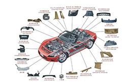 中国汽车装备制造领域技术现状分析